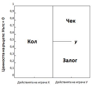 %d0%bf%d1%80%d0%b8%d0%bc%d0%b5%d1%80-11-1
