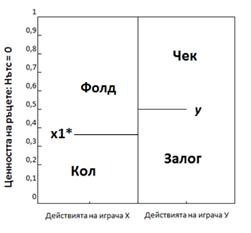 %d0%bf%d1%80%d0%b8%d0%bc%d0%b5%d1%80-11-3