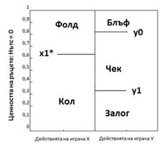 %d0%bf%d1%80%d0%b8%d0%bc%d0%b5%d1%80-11-4