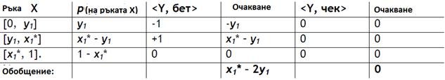 %d1%82%d0%b0%d0%b1%d0%bb%d0%b8%d1%86%d0%b02